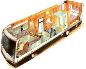 Como São os Ambientes Internos de Trailers e Motor Homes