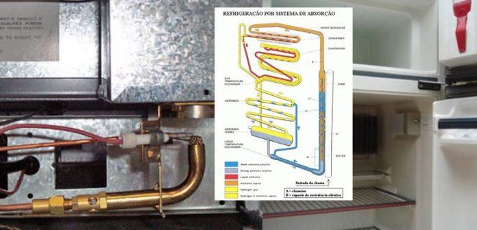 Geladeira 12Volts ou 110V com Inversor macamp-0