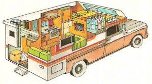 camper-perspectiva interna-macamp